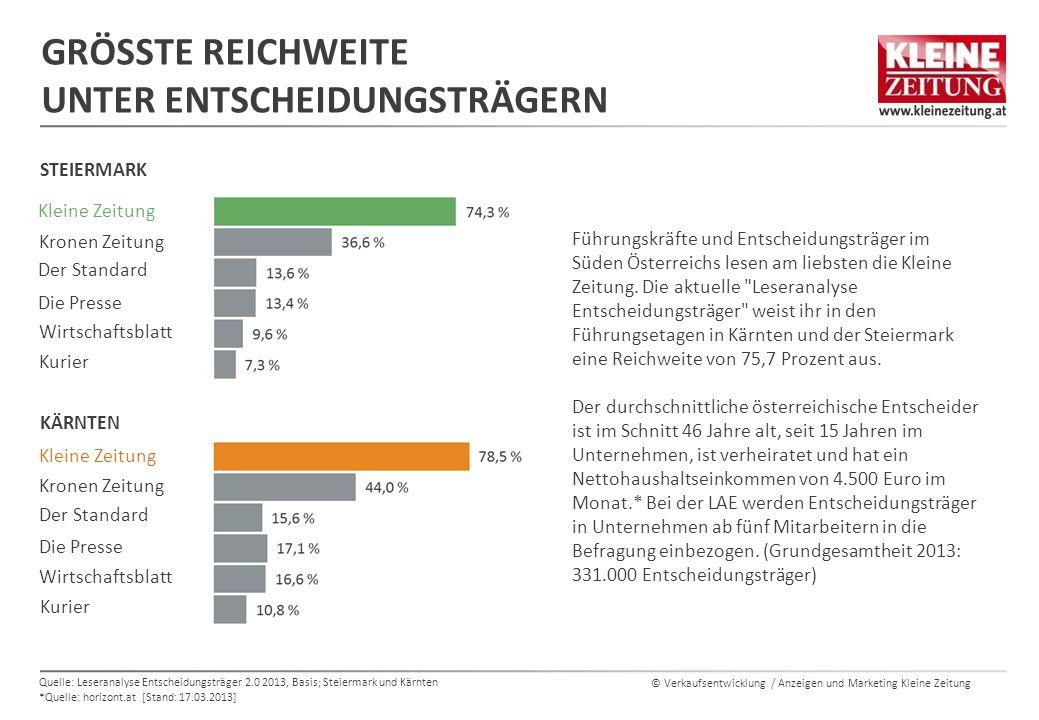 © Verkaufsentwicklung / Anzeigen und Marketing Kleine Zeitung GRÖSSTE REICHWEITE UNTER ENTSCHEIDUNGSTRÄGERN Kleine Zeitung Kronen Zeitung Der Standard