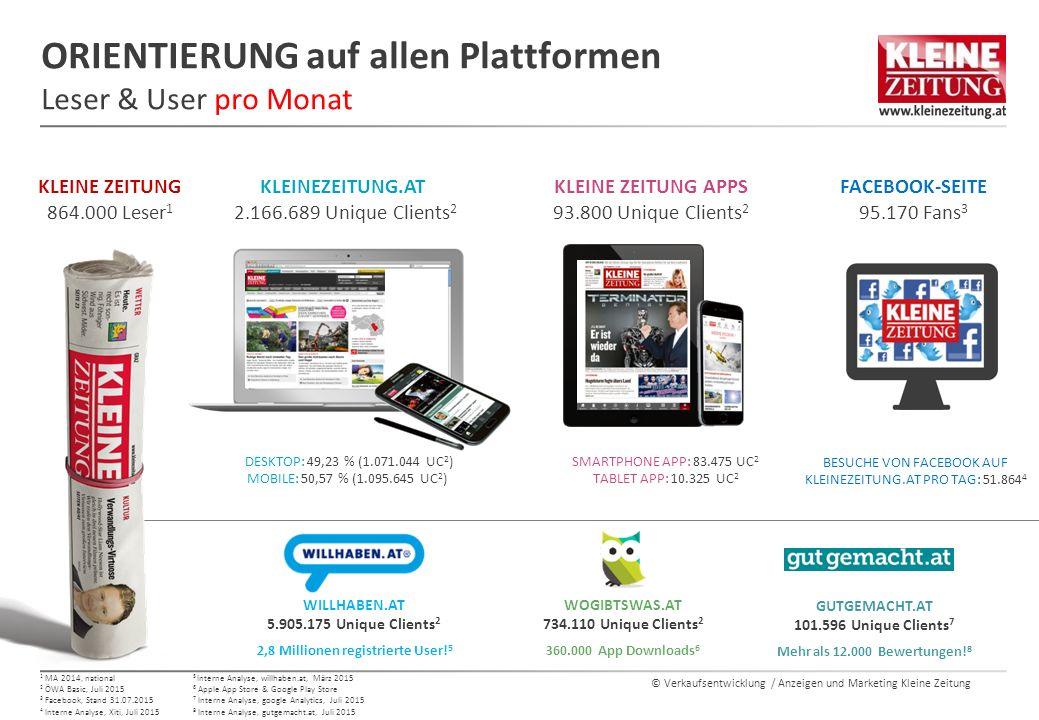© Verkaufsentwicklung / Anzeigen und Marketing Kleine Zeitung WILLHABEN.AT 5.905.175 Unique Clients 2 2,8 Millionen registrierte User.