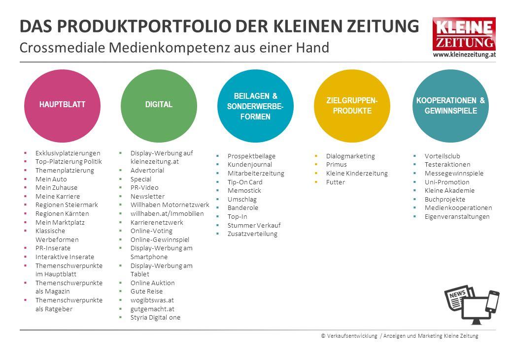© Verkaufsentwicklung / Anzeigen und Marketing Kleine Zeitung DAS PRODUKTPORTFOLIO DER KLEINEN ZEITUNG Crossmediale Medienkompetenz aus einer Hand HAU