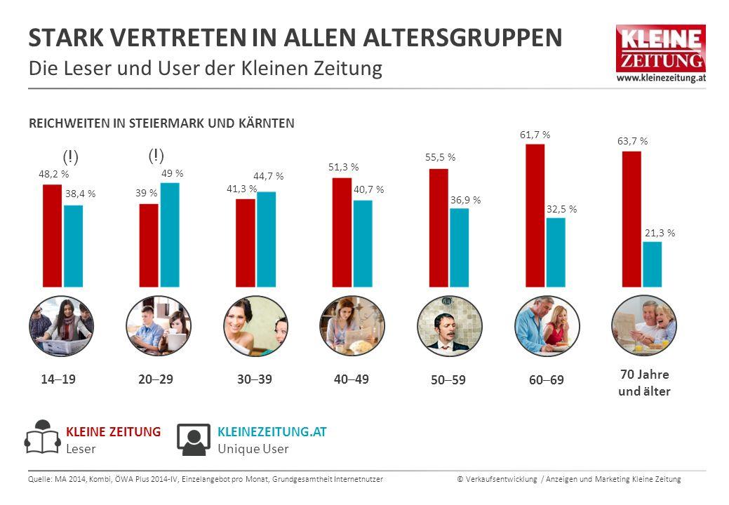 © Verkaufsentwicklung / Anzeigen und Marketing Kleine Zeitung KLEINE ZEITUNG Leser Quelle: MA 2014, Kombi, ÖWA Plus 2014-IV, Einzelangebot pro Monat,