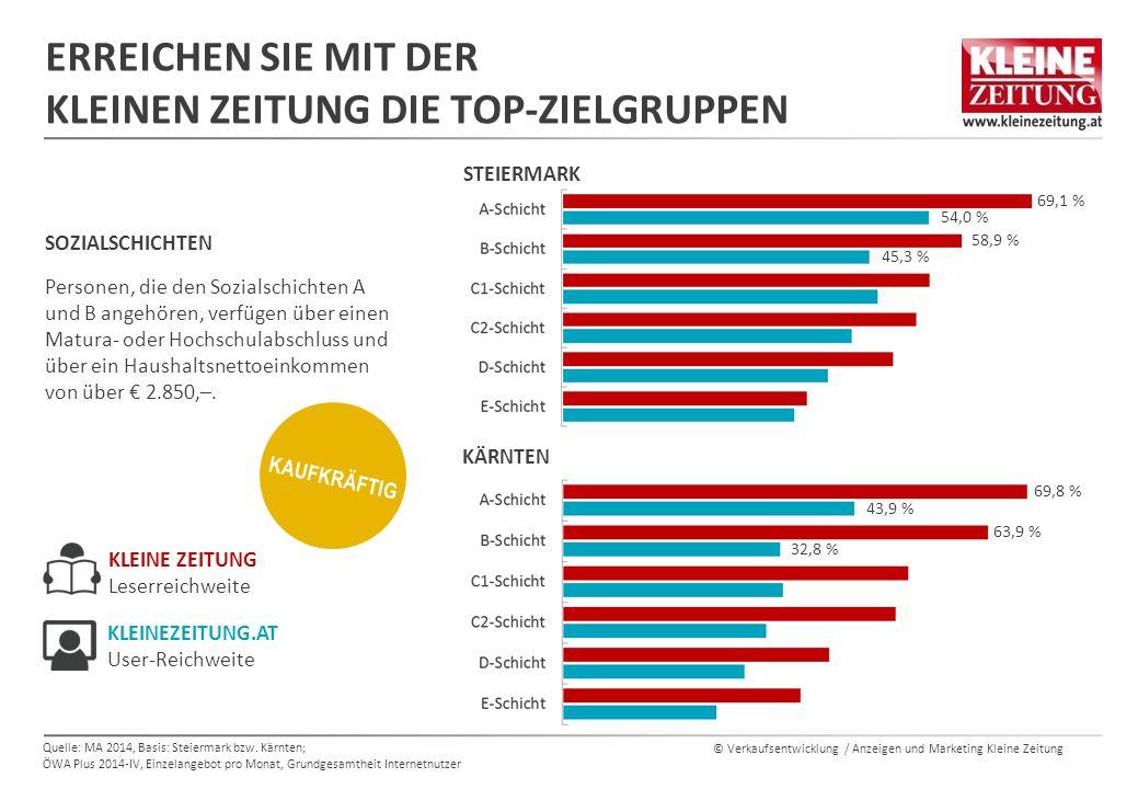 © Verkaufsentwicklung / Anzeigen und Marketing Kleine Zeitung ERREICHEN SIE MIT DER KLEINEN ZEITUNG DIE TOP-ZIELGRUPPEN STEIERMARK SOZIALSCHICHTEN Per