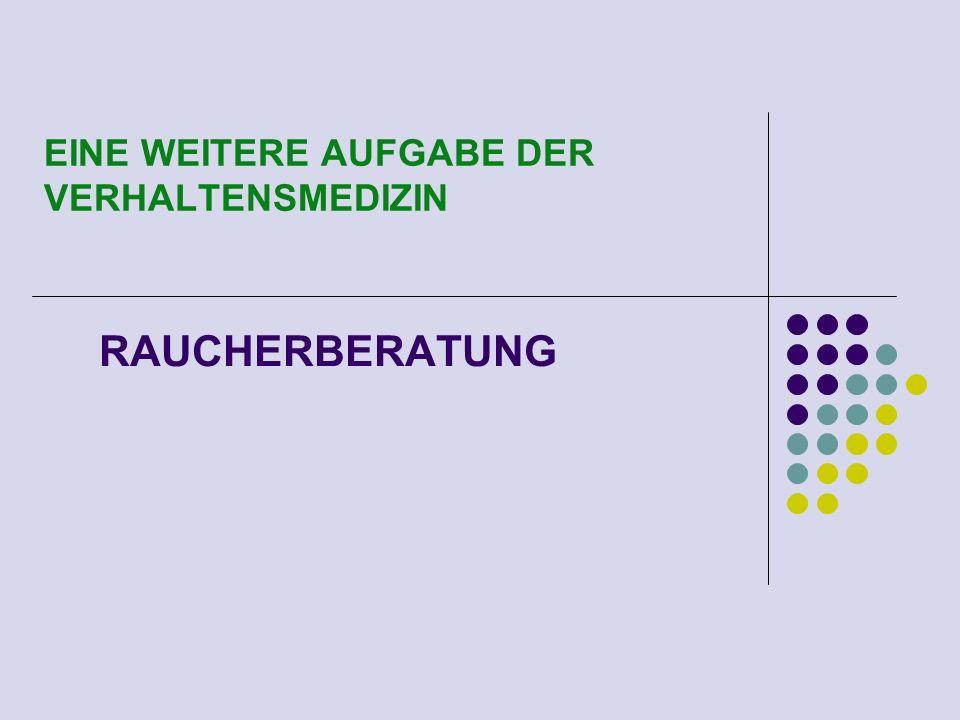 STRATEGIEN 1.DER KLIENT SOLL GENAUER BEOBACHTER DER EIGENEN VERHALTENSWEISEN WERDEN (BASELINE- ERHEBUNG/RAUCHERKARTEN) 2.TEILZIELE WERDEN INDIVIDUELL DEFINIERT, PRO WOCHE GENAU GEPLANT UNTER MITBESTIMMUNG DES KLIENTEN 3.