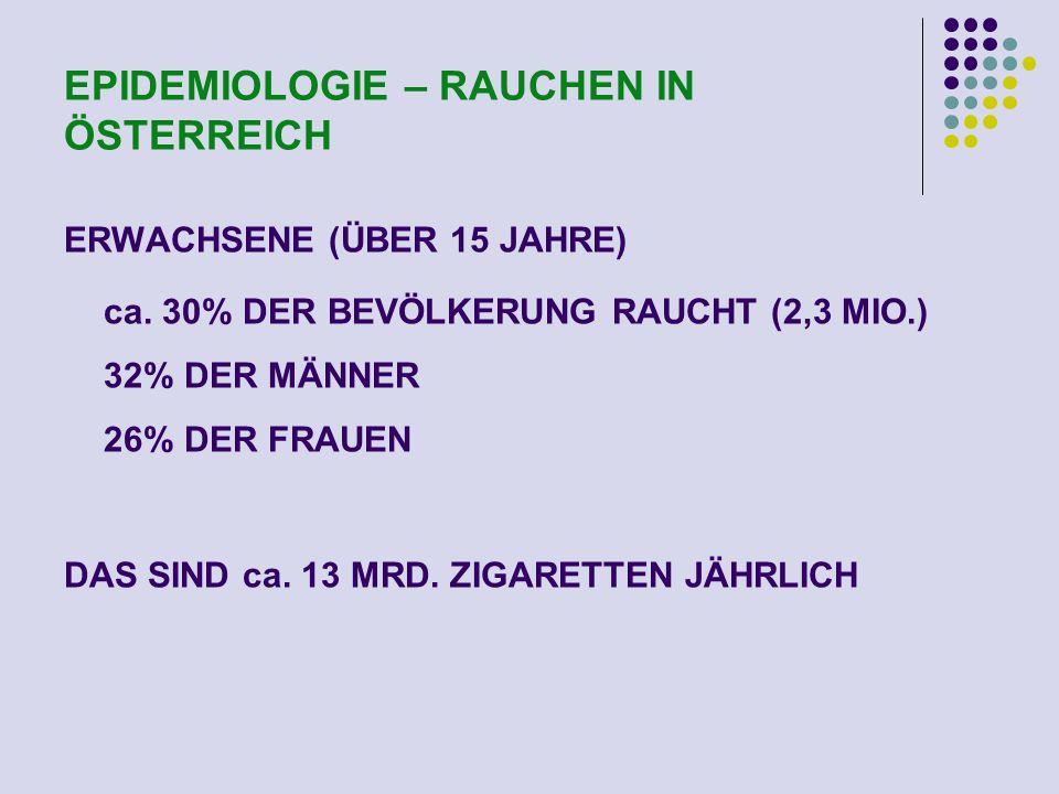 KOGNITIV-BEHAVIORALE THERAPIE (SELF MANAGEMENT) 1.DIAGNOSTIK 2.MOTIVATIONSANALYSE 3.ZIELANALYSE 4.THERAPIEPLANUNG UND –DURCHFÜHRUNG 5.RÜCKFALLPROPHYLAXE