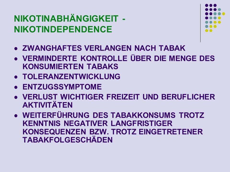 NIKOTINENTZUG - NIKOTINWITHDRAWAL A)MINDESTENS ÜBER MEHRERE WOCHEN DAUERNDER TABAKGENUSS VON MEHR ALS 10 ZIGARETTEN AM TAG, WOBEI JEDE ZIGARETTE MINDESTENS 0,5 mg NIKOTIN ENTHÄLT B)BEI ABRUPTEM ABSETZEN ODER REDUKTION DER TABAKDOSIS TRETEN INNERHALB VON 24 STD.
