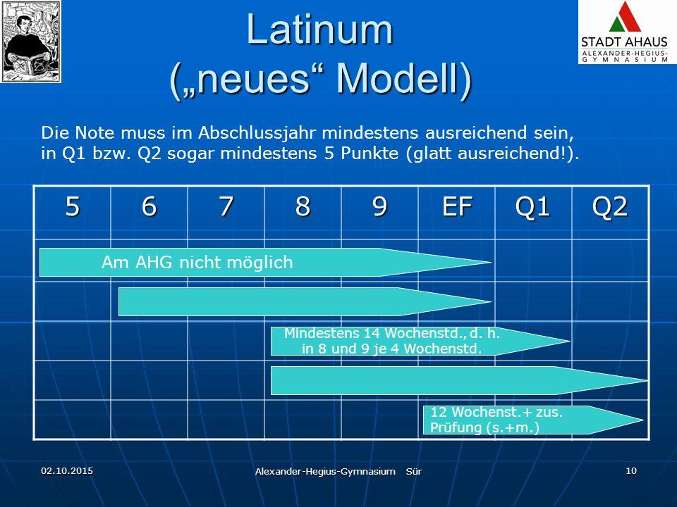 """02.10.2015 Alexander-Hegius-Gymnasium Sür 10 Latinum (""""neues Modell) 56789EFQ1Q2 Die Note muss im Abschlussjahr mindestens ausreichend sein, in Q1 bzw."""