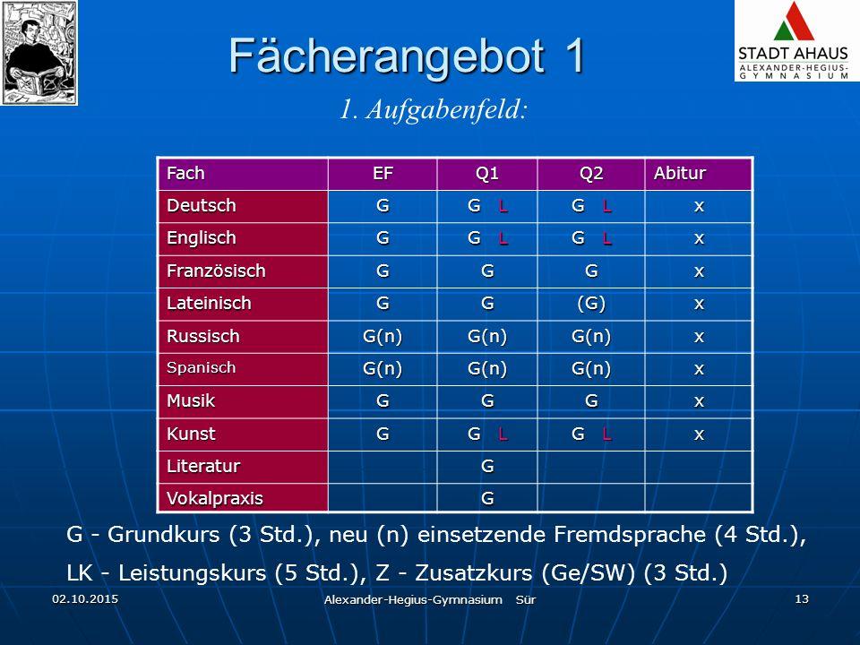 02.10.2015 Alexander-Hegius-Gymnasium Sür 13 Fächerangebot 1 1.
