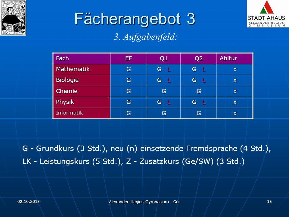 02.10.2015 Alexander-Hegius-Gymnasium Sür 15 3.