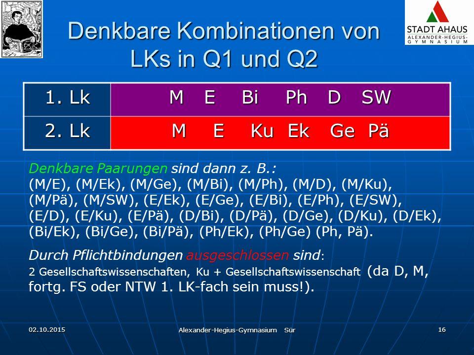 02.10.2015 Alexander-Hegius-Gymnasium Sür 16 Denkbare Kombinationen von LKs in Q1 und Q2 1.