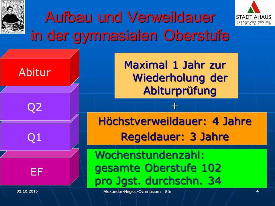 02.10.2015 Alexander-Hegius-Gymnasium Sür 5 Fächer und Aufgabenfelder 2.