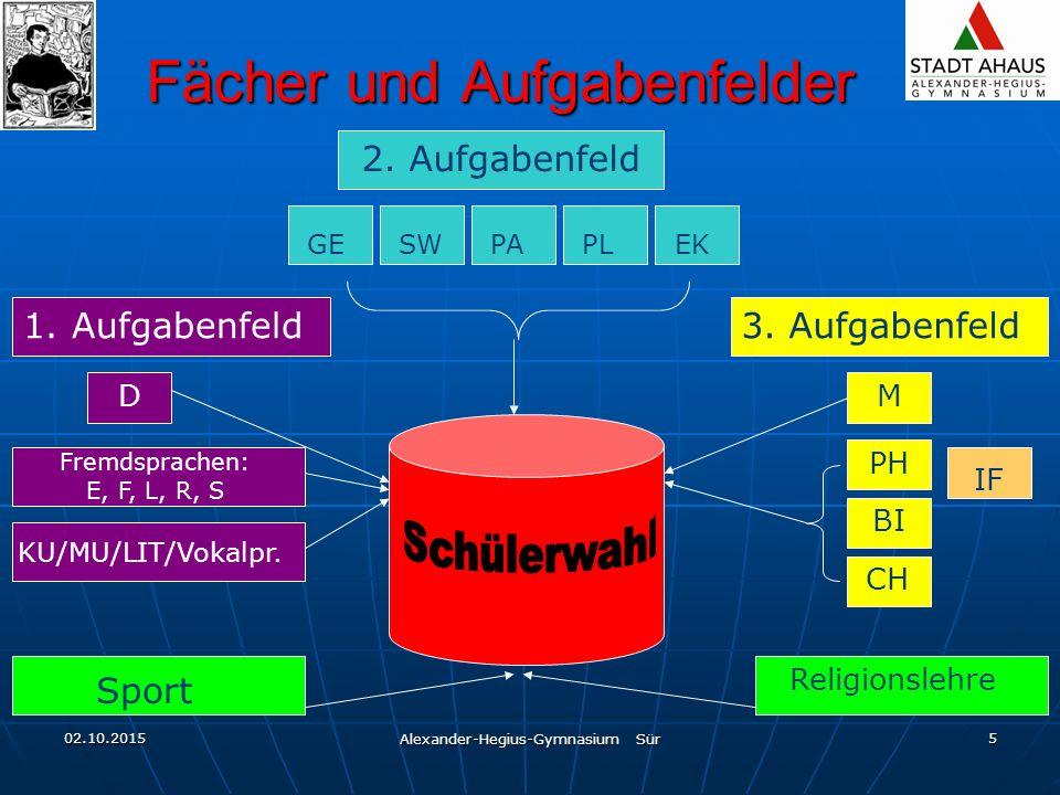 02.10.2015 Alexander-Hegius-Gymnasium Sür 6 Pflichtbelegung in der Einführungsphase (EF) EF: (Jgst.