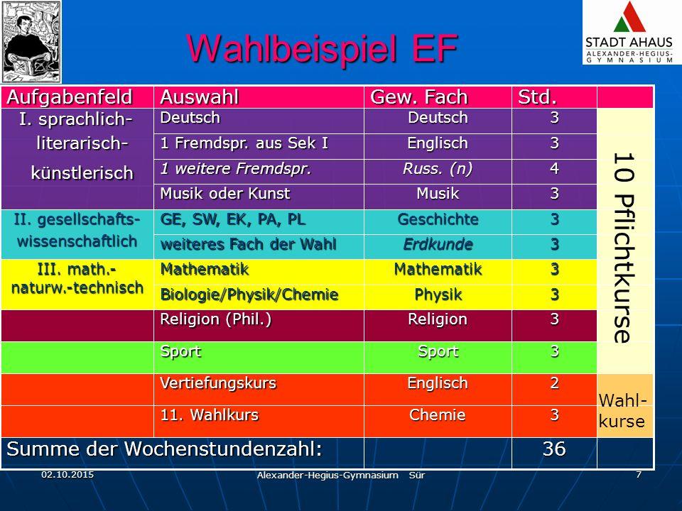 02.10.2015 Alexander-Hegius-Gymnasium Sür 7 Wahlbeispiel EF 36 3 2 3 3 3 3 3 3 3 4 3 3Std.Chemie 11.