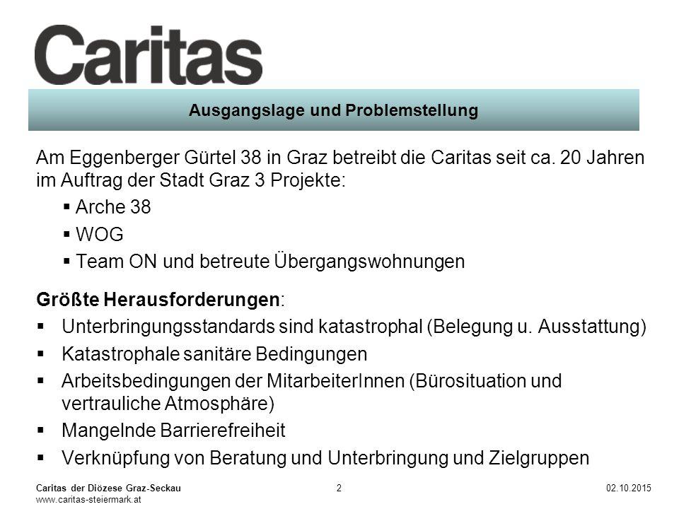 Caritas der Diözese Graz-Seckau www.caritas-steiermark.at 02.10.20153 Herausforderungen und Grundfragen 1  Es gab keine definierten Standards, außer jene, die sich aus Bauvorschriften ergaben  Komplizierte organisatorische Konstellation (Stadt Graz: Geldgeber, GBG: Bauherr, Caritas Nutzer)  3 unterschiedliche Projekte (inhaltlich, Zielgruppen, Anforderungen) waren unter einem Dach zu vereinen  Wo braucht es Schnittstellen, wo braucht es Abgrenzungen.