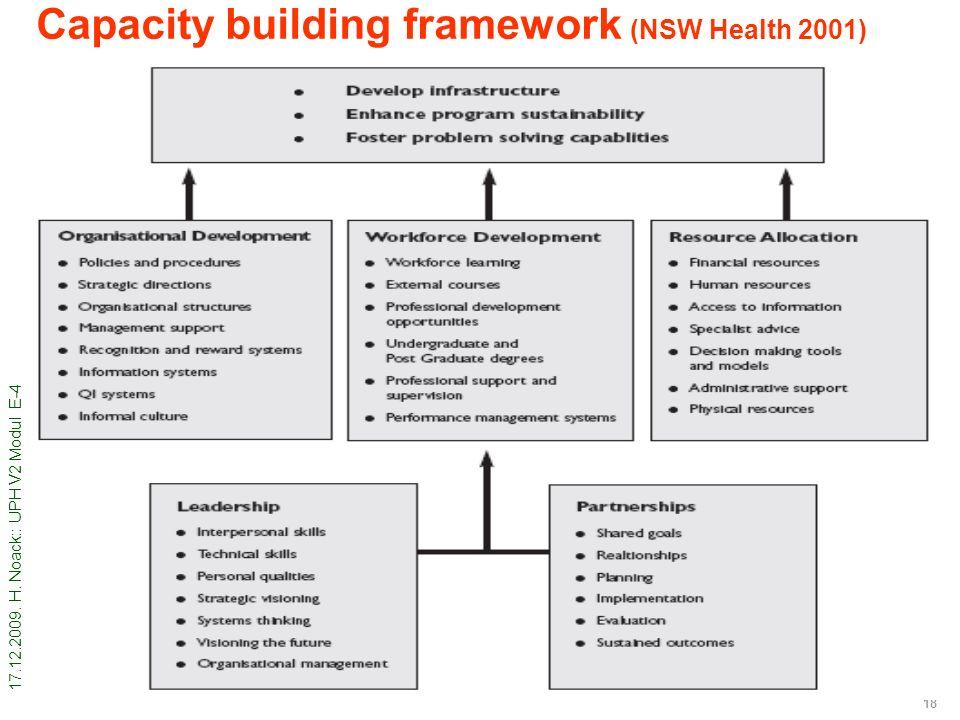 17.12.2009. H. Noack:: UPH V2 Modul E-4 18 Capacity building framework (NSW Health 2001)