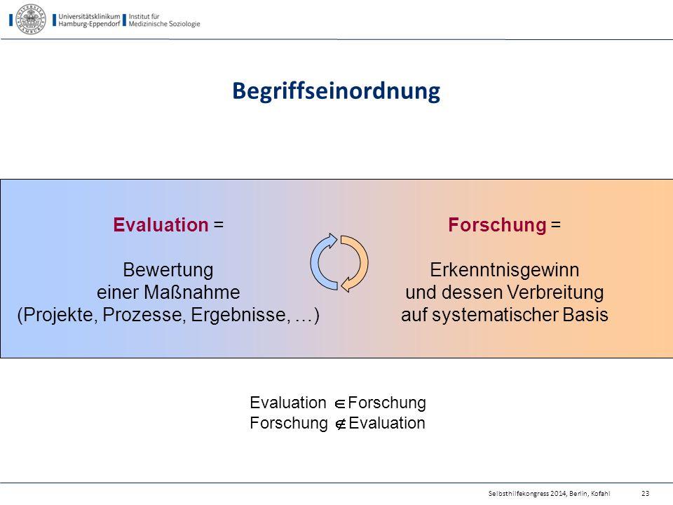 Begriffseinordnung Selbsthilfekongress 2014, Berlin, Kofahl Evaluation = Bewertung einer Maßnahme (Projekte, Prozesse, Ergebnisse, …) Forschung = Erke