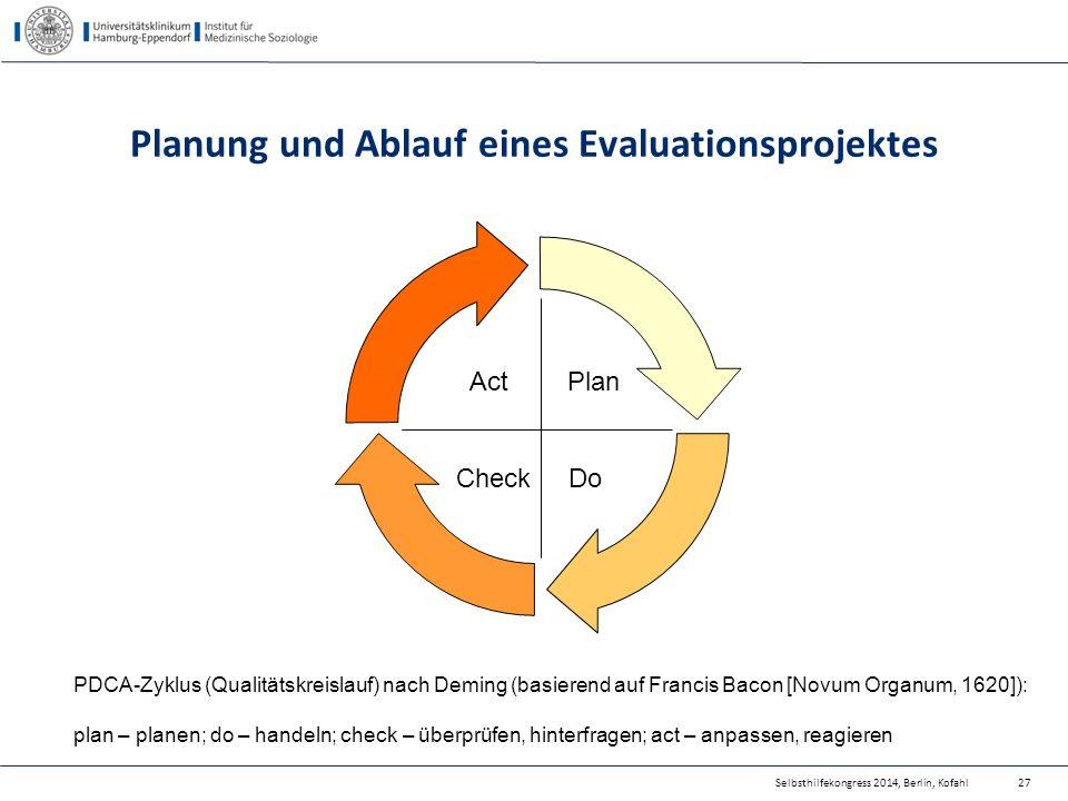 Planung und Ablauf eines Evaluationsprojektes Selbsthilfekongress 2014, Berlin, Kofahl PDCA-Zyklus (Qualitätskreislauf) nach Deming (basierend auf Fra