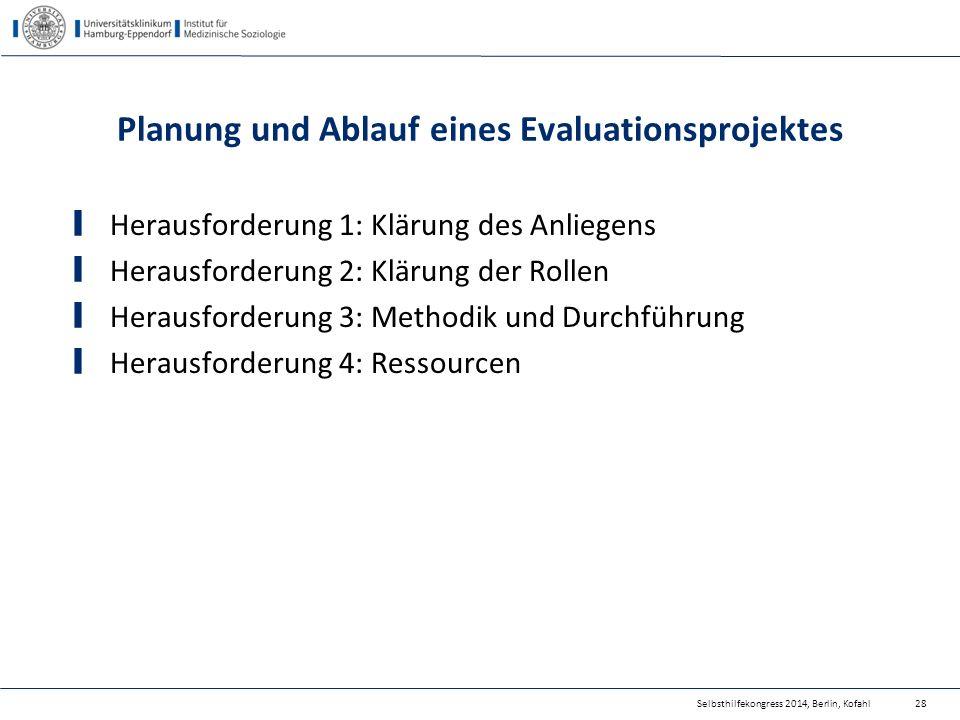 Planung und Ablauf eines Evaluationsprojektes Herausforderung 1: Klärung des Anliegens Herausforderung 2: Klärung der Rollen Herausforderung 3: Method