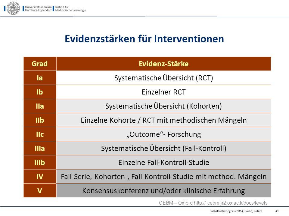 Evidenzstärken für Interventionen GradEvidenz-Stärke IaSystematische Übersicht (RCT) IbEinzelner RCT IIaSystematische Übersicht (Kohorten) IIbEinzelne