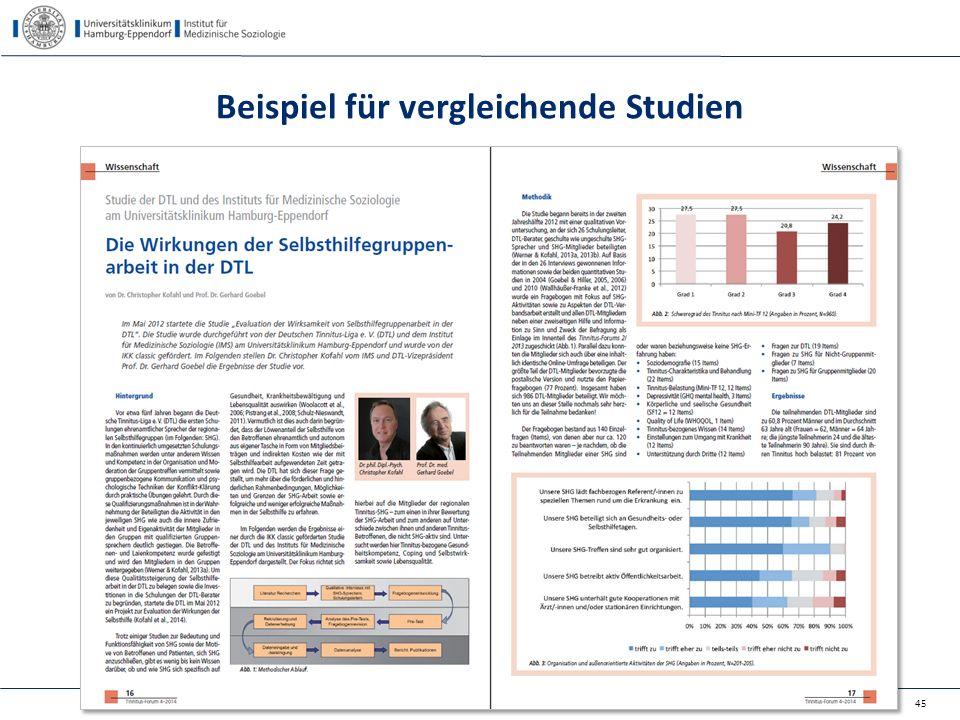 Beispiel für vergleichende Studien Selbsthilfekongress 2014, Berlin, Kofahl45
