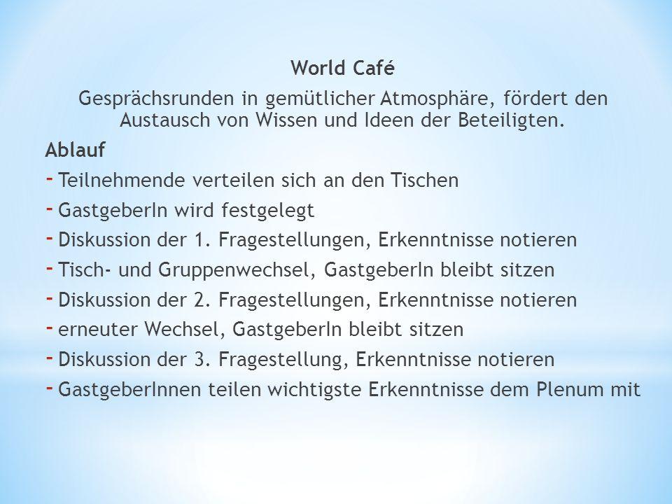 World Café Gesprächsrunden in gemütlicher Atmosphäre, fördert den Austausch von Wissen und Ideen der Beteiligten.