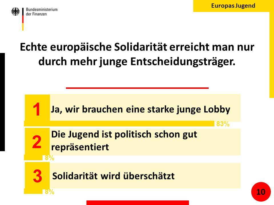 Echte europäische Solidarität erreicht man nur durch mehr junge Entscheidungsträger.