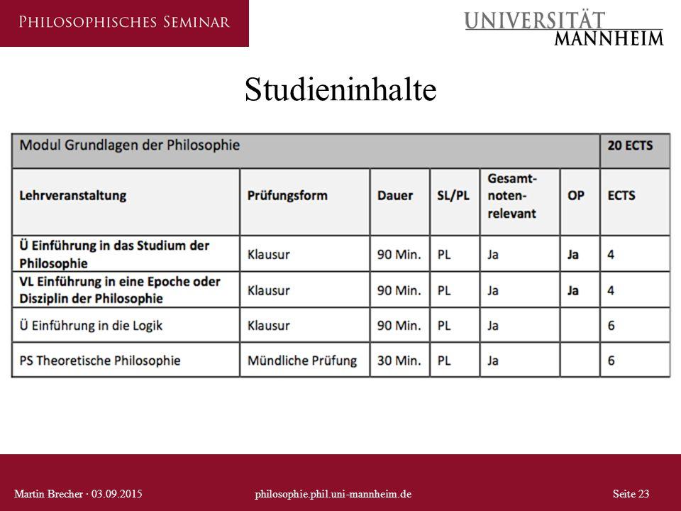 Studieninhalte Martin Brecher · 03.09.2015philosophie.phil.uni-mannheim.deSeite 23