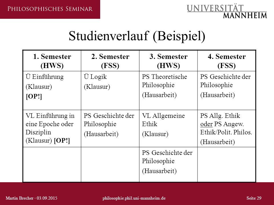Studienverlauf (Beispiel) Martin Brecher · 03.09.2015philosophie.phil.uni-mannheim.deSeite 29 1. Semester (HWS) 2. Semester (FSS) 3. Semester (HWS) 4.