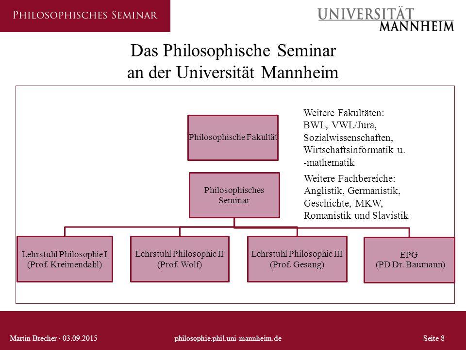 Das Philosophische Seminar an der Universität Mannheim Philosophisches Seminar Lehrstuhl Philosophie I (Prof. Kreimendahl) Lehrstuhl Philosophie II (P