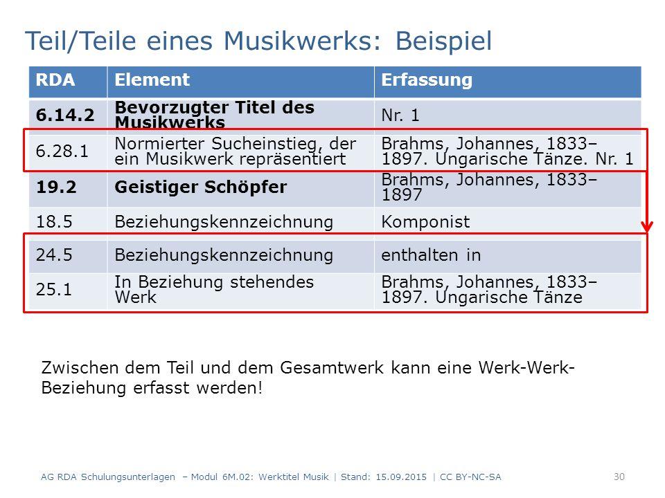 30 RDAElementErfassung 6.14.2 Bevorzugter Titel des Musikwerks Nr.