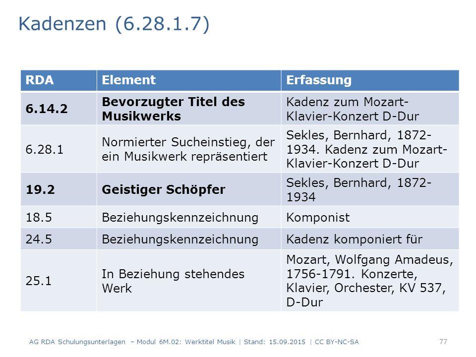 Kadenzen (6.28.1.7) AG RDA Schulungsunterlagen – Modul 6M.02: Werktitel Musik | Stand: 15.09.2015 | CC BY-NC-SA 77 RDAElementErfassung 6.14.2 Bevorzugter Titel des Musikwerks Kadenz zum Mozart- Klavier-Konzert D-Dur 6.28.1 Normierter Sucheinstieg, der ein Musikwerk repräsentiert Sekles, Bernhard, 1872- 1934.
