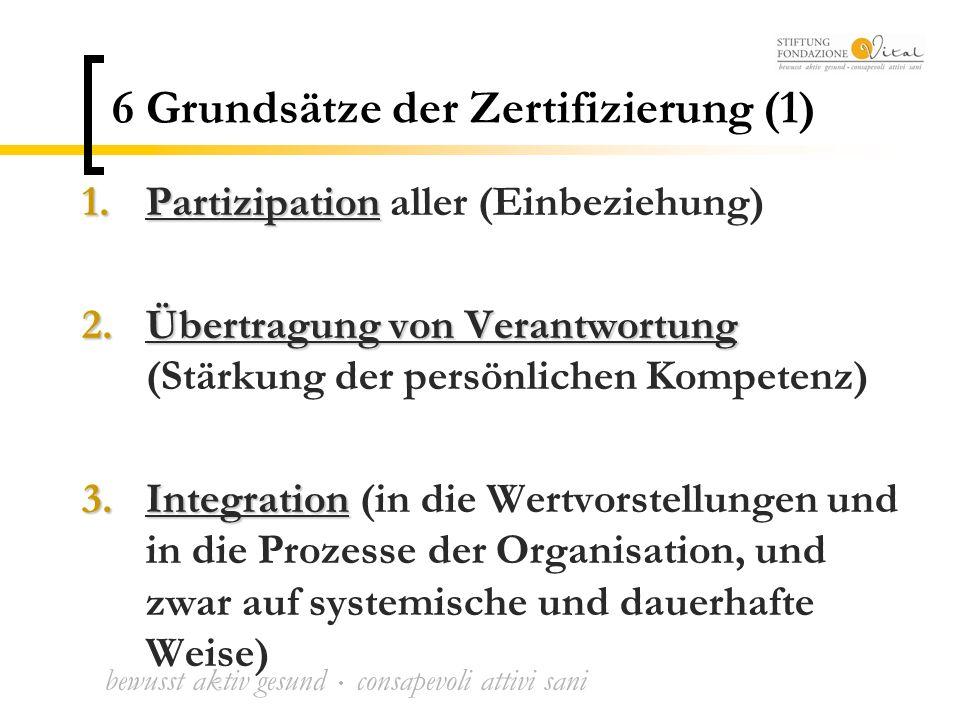 bewusst aktiv gesund  consapevoli attivi sani 6 Grundsätze der Zertifizierung (1) 1.Partizipation 1.Partizipation aller (Einbeziehung) 2.Übertragung von Verantwortung 2.Übertragung von Verantwortung (Stärkung der persönlichen Kompetenz) 3.Integration 3.Integration (in die Wertvorstellungen und in die Prozesse der Organisation, und zwar auf systemische und dauerhafte Weise)