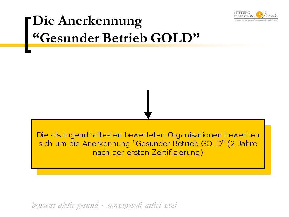 bewusst aktiv gesund  consapevoli attivi sani Die Anerkennung Gesunder Betrieb GOLD