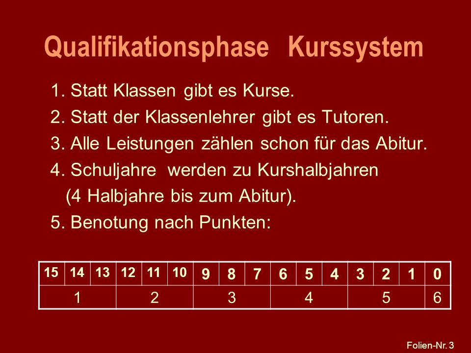 Folien-Nr.3 Qualifikationsphase Kurssystem 1. Statt Klassen gibt es Kurse.