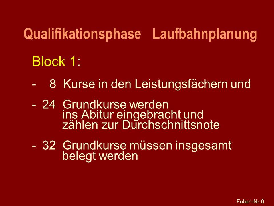 Folien-Nr.27 5. Pk: Weitere Bedingungen Bei Präsentationsprüfungen werden die Punkte des 4.