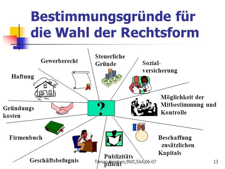 Tilman Frenken,BWI,5AA,06-0713 Bestimmungsgründe für die Wahl der Rechtsform ? Gewerberecht Steuerliche Gründe Sozial- versicherung Möglichkeit der Mi