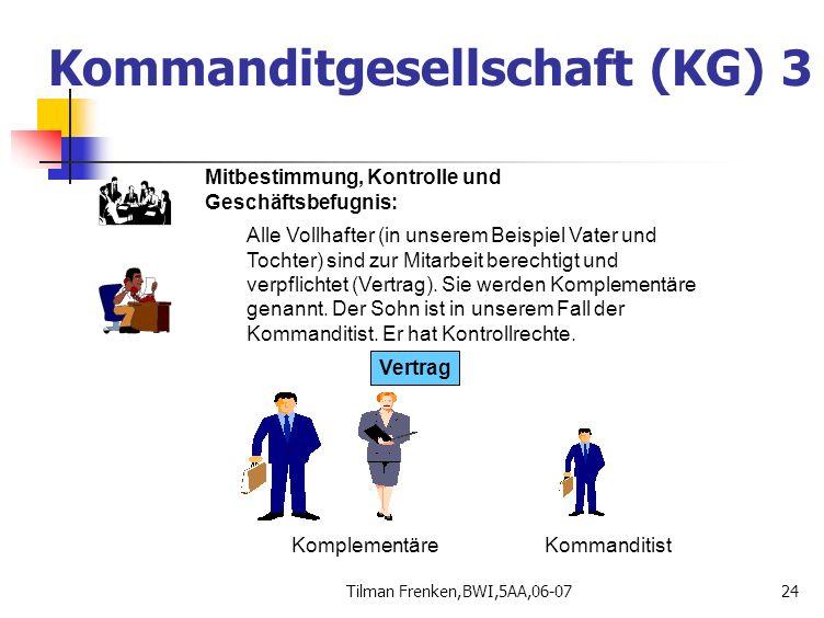 Tilman Frenken,BWI,5AA,06-0724 Mitbestimmung, Kontrolle und Geschäftsbefugnis: Alle Vollhafter (in unserem Beispiel Vater und Tochter) sind zur Mitarb