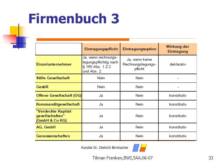 Tilman Frenken,BWI,5AA,06-0733 Firmenbuch 3