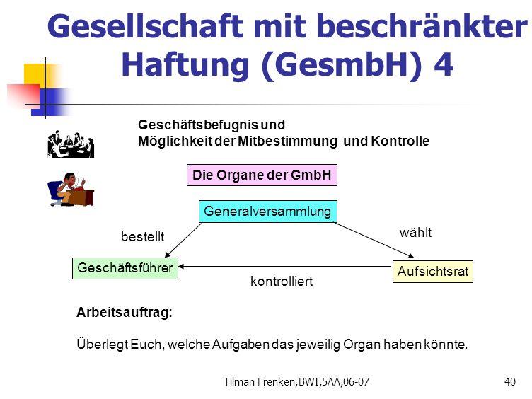 Tilman Frenken,BWI,5AA,06-0740 Geschäftsbefugnis und Möglichkeit der Mitbestimmung und Kontrolle Die Organe der GmbH Generalversammlung bestellt Gesch