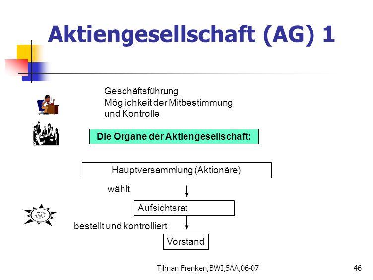 Tilman Frenken,BWI,5AA,06-0746 Geschäftsführung Möglichkeit der Mitbestimmung und Kontrolle Die Organe der Aktiengesellschaft: Hauptversammlung (Aktio