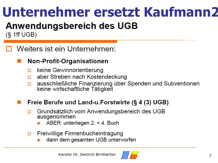 Tilman Frenken,BWI,5AA,06-078 Exkurs: Gliederung des UGB 1.