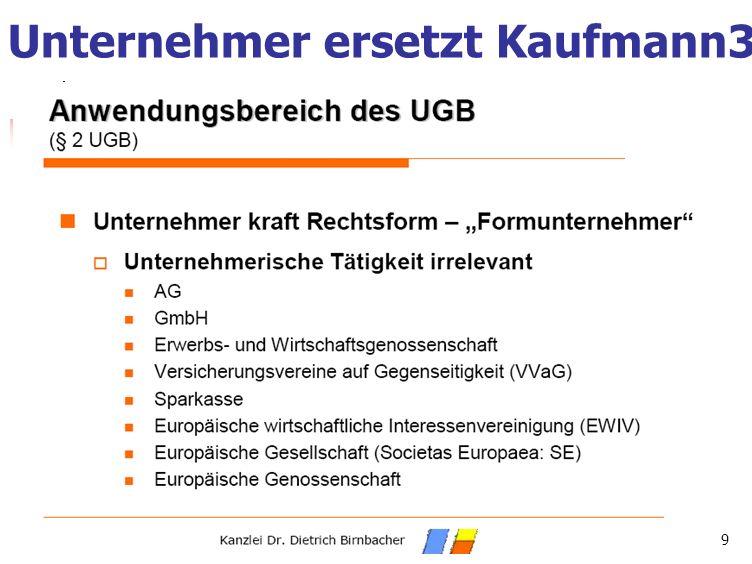 Tilman Frenken,BWI,5AA,06-0750 Haftung: Die Aktionäre einer AG haften nur mit ihrem Anteil.