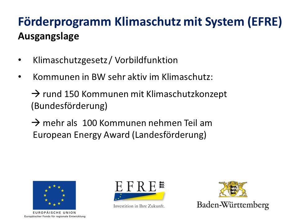 Förderprogramm Klimaschutz mit System (EFRE) Ausgangslage Klimaschutzgesetz / Vorbildfunktion Kommunen in BW sehr aktiv im Klimaschutz:  rund 150 Kom