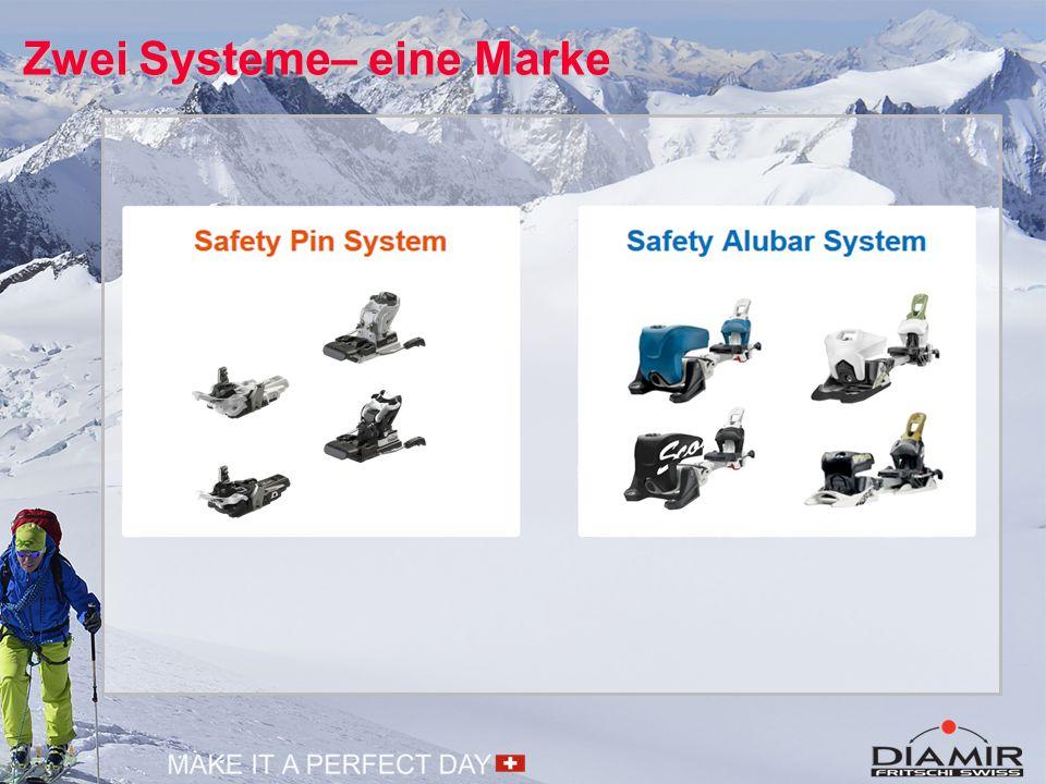 Zwei Systeme– eine Marke