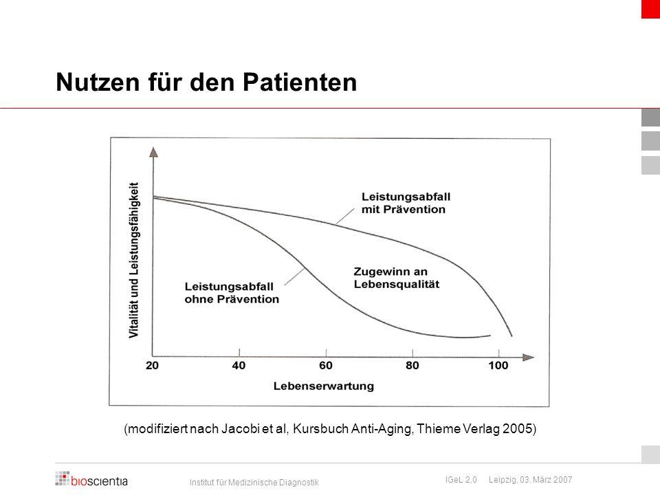 Institut für Medizinische Diagnostik IGeL 2.0 Leipzig, 03. März 2007 Nutzen für den Patienten (modifiziert nach Jacobi et al, Kursbuch Anti-Aging, Thi