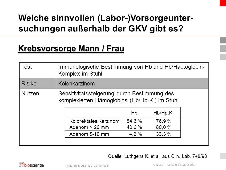 Institut für Medizinische Diagnostik IGeL 2.0 Leipzig, 03. März 2007 HbHb/Hp.K. Kolorektales Karzinom84,6 %76,9 % Adenom > 20 mm40,0 %80,0 % Adenom 5-