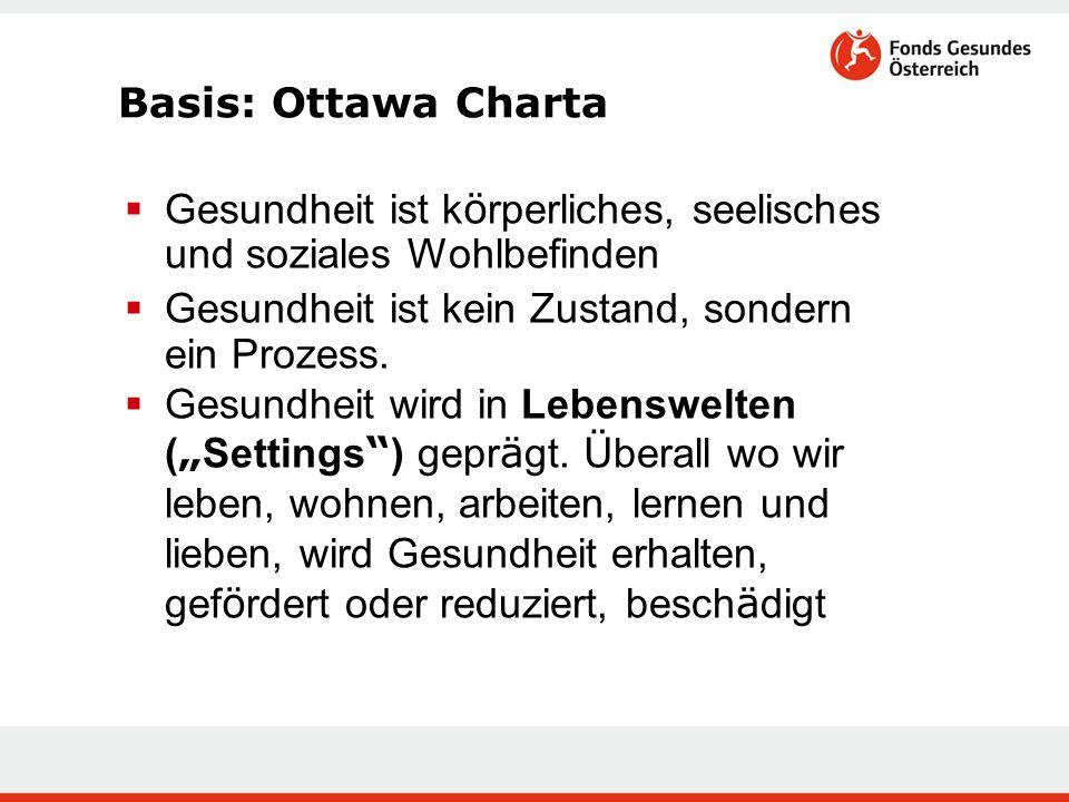 Basis: Ottawa Charta  Gesundheit ist k ö rperliches, seelisches und soziales Wohlbefinden  Gesundheit ist kein Zustand, sondern ein Prozess.  Gesun