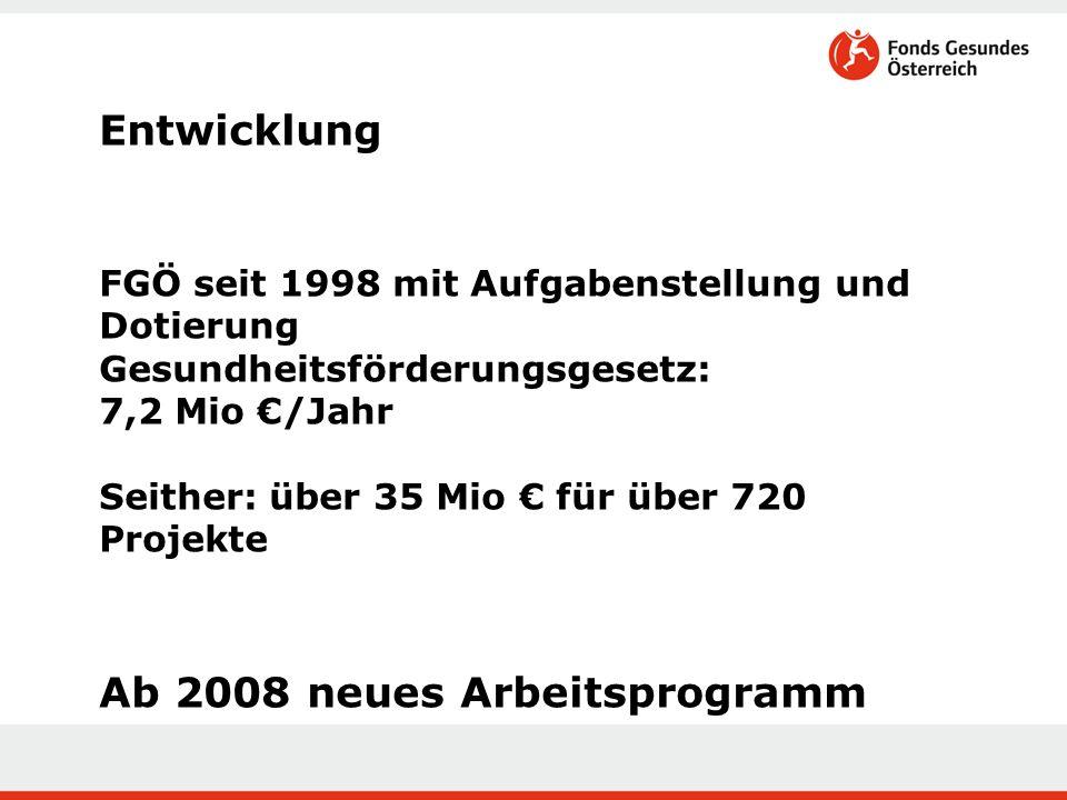 Entwicklung FGÖ seit 1998 mit Aufgabenstellung und Dotierung Gesundheitsförderungsgesetz: 7,2 Mio €/Jahr Seither: über 35 Mio € für über 720 Projekte Ab 2008 neues Arbeitsprogramm
