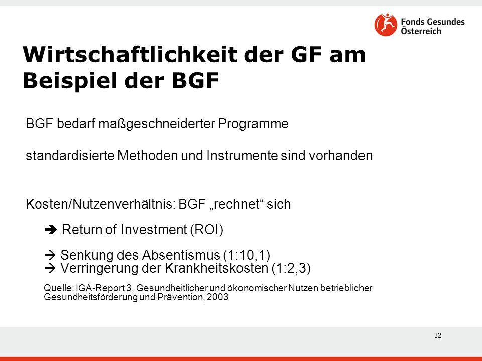 """32 Wirtschaftlichkeit der GF am Beispiel der BGF BGF bedarf maßgeschneiderter Programme standardisierte Methoden und Instrumente sind vorhanden Kosten/Nutzenverhältnis: BGF """"rechnet sich  Return of Investment (ROI)  Senkung des Absentismus (1:10,1)  Verringerung der Krankheitskosten (1:2,3) Quelle: IGA-Report 3, Gesundheitlicher und ökonomischer Nutzen betrieblicher Gesundheitsförderung und Prävention, 2003"""