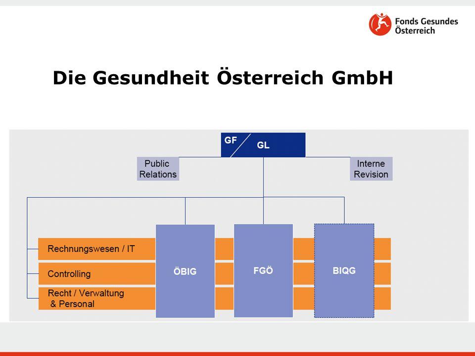 Die Gesundheit Österreich GmbH Infos unter www.goeg.at