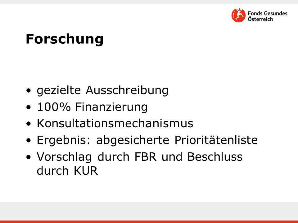 Forschung gezielte Ausschreibung 100% Finanzierung Konsultationsmechanismus Ergebnis: abgesicherte Prioritätenliste Vorschlag durch FBR und Beschluss