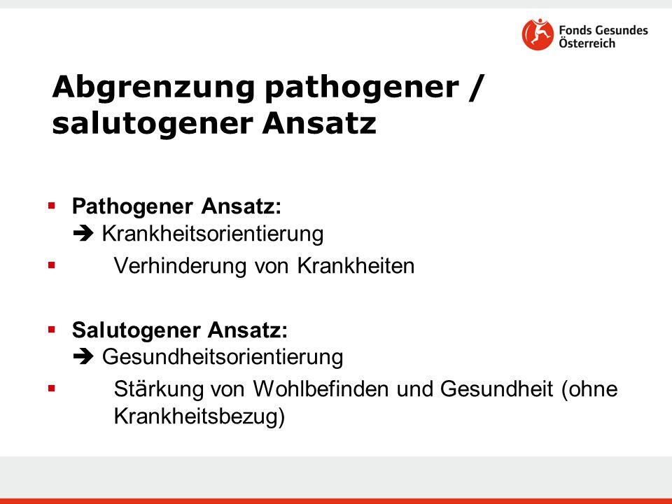 Abgrenzung pathogener / salutogener Ansatz  Pathogener Ansatz:  Krankheitsorientierung  Verhinderung von Krankheiten  Salutogener Ansatz:  Gesund